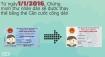 10 điều nên biết về thẻ Căn cước công dân ( thay thế cho CMND từ 2016 )