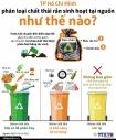 Phân loại rác tại nguồn: Đừng để làm cũng được, không làm cũng chẳng sao!